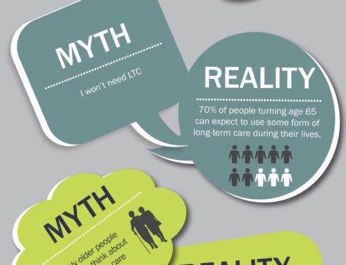 Long Term Care Myth vs. Reality